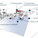 Visualisierung der geplanten Erweiterungsmaßnahmen (Grafik: Iglhaut + von Grote)